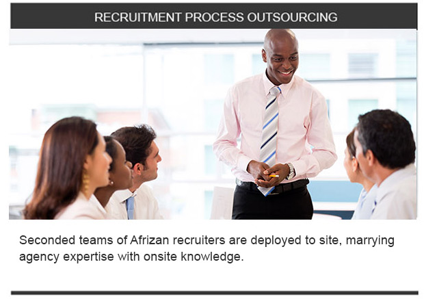 Afrizan Personnel | Sourcing Intelligence